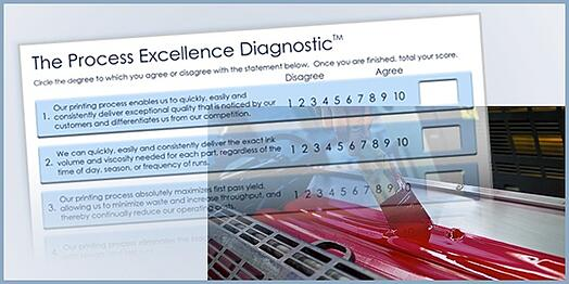 Image of Process Excellence diagnostic download for printing effectiveness